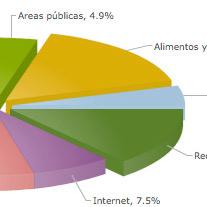 Solution: expert hospitality l Linc<br /> Client:&nbsp; Posadas<br /> Location: &nbsp;M&eacute;xico D.F.
