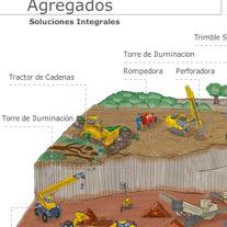Solution: expert web l cms<br /> Client:&nbsp; Tracsa CAT<br /> Location: Guadalajara, Jalisco l 2011